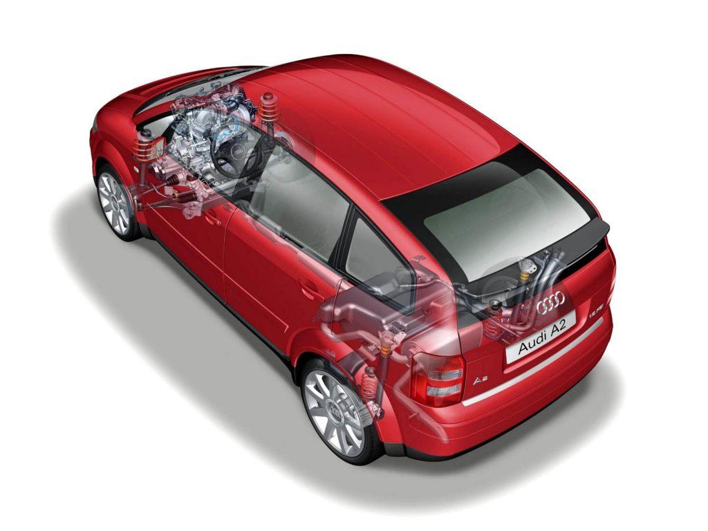 Технические характеристики Audi A2