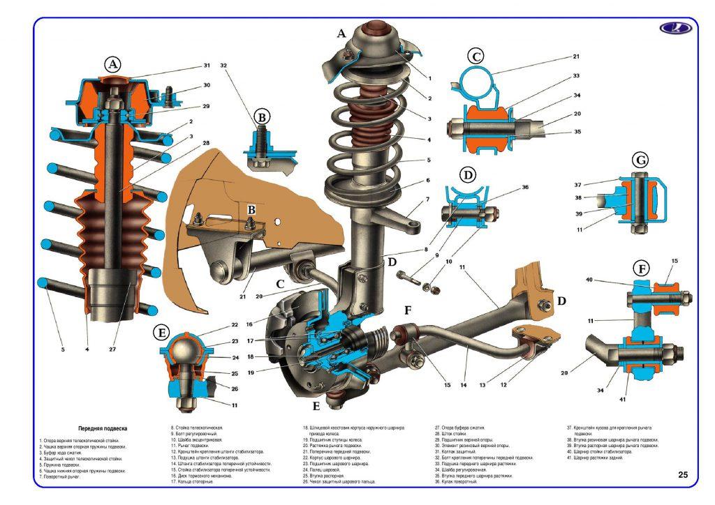 Схема передней подвески калина 1118