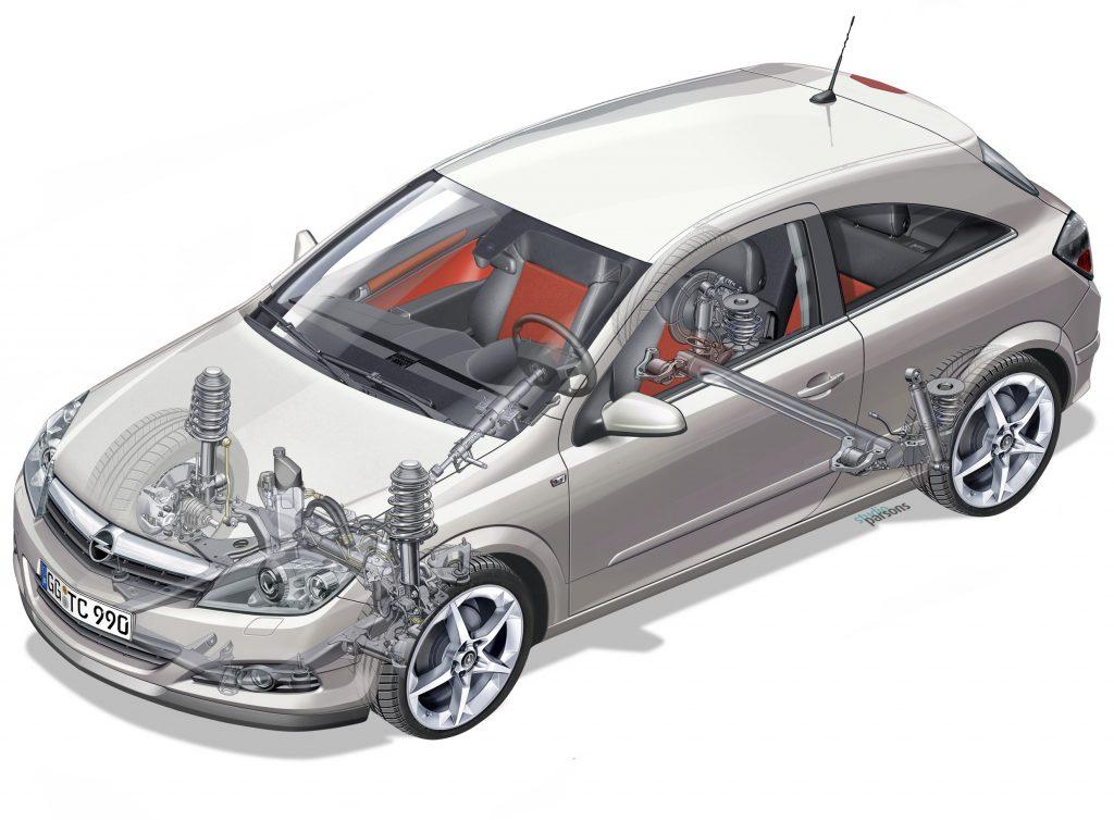Технические характеристики Opel Astra